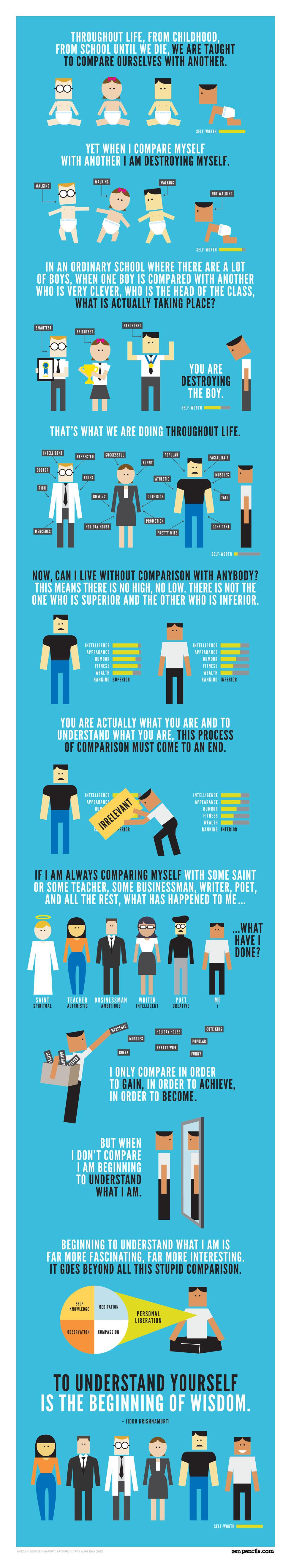 No te compares con los demás